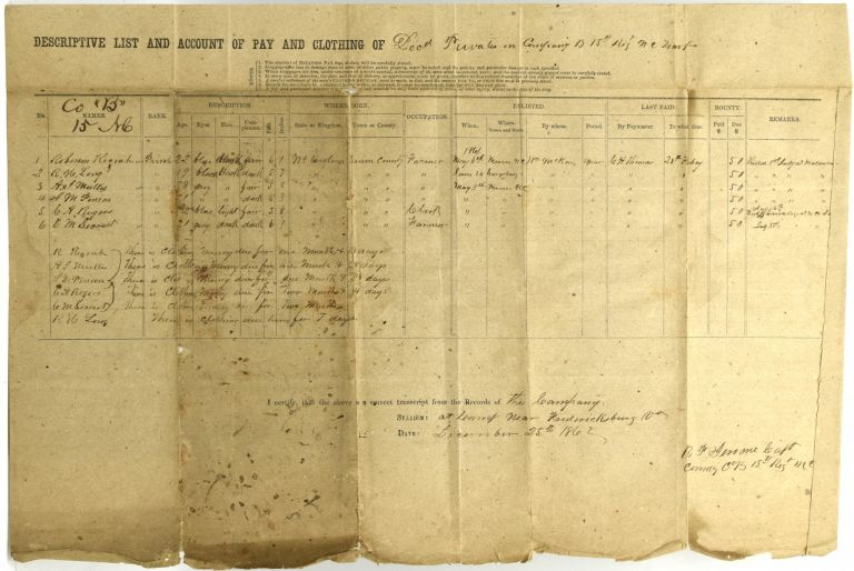 [CONFEDERATE IMPRINT] DESCRIPTIVE LIST AND ACCOUNT OF PAY AND CLOTHING OF DECD. PRIVATES IN COMPANY B, 15h REGIMENT, NORTH CAROLINA TROOP.