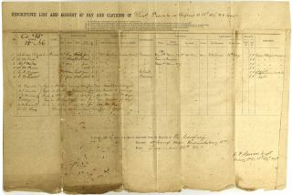 CONFEDERATE IMPRINT] DESCRIPTIVE LIST AND ACCOUNT OF PAY AND CLOTHING OF DECD. PRIVATES IN...